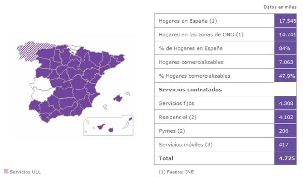 espana ono: