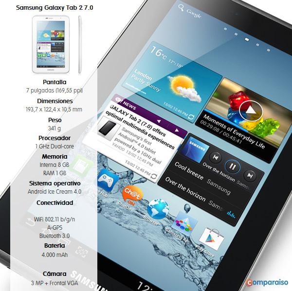 Características Tablet Samsung Jazztel